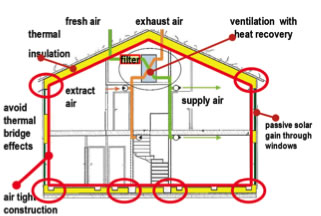 passive-house-explained