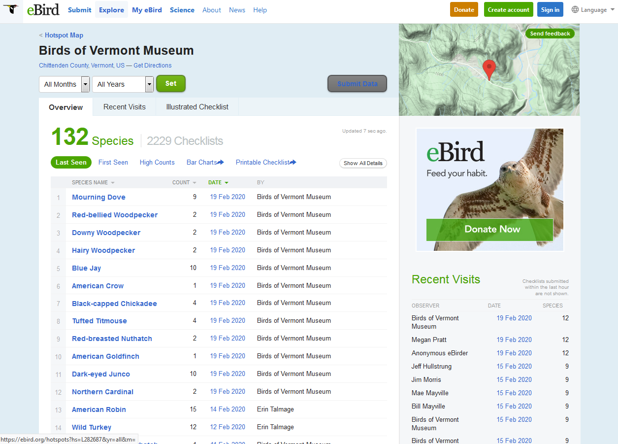 The Museum is Hotspot in ebird (a citizen - community science project with a global reach)